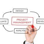 システムトレードナビ:概要:システム開発の手順