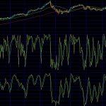 システムトレードナビ:主なテクニカル指標:ストキャスティクス