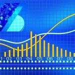 シストレ運用システム:DayUpDown:通算成績(年別)とパフォーマンス評価